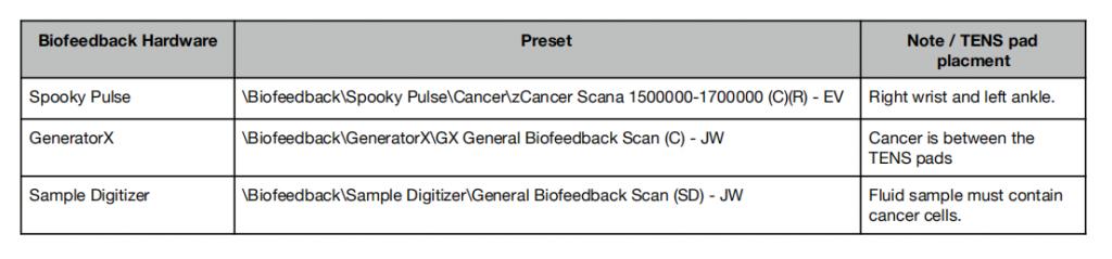 Cancer-Scan